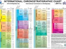 International Chronostratigraphic Chart 2018