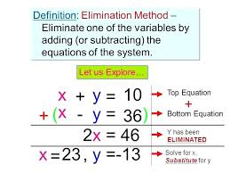 grade multiplications solving systems equations by elimination using