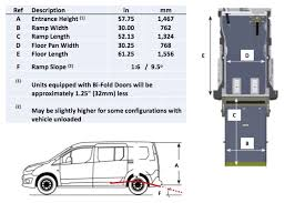 ford transit connect xl with rear entry manual r