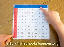 Using A Montessori Finger Chart For Addition Shannons Tot