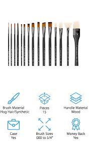 Acrylic Paint Brush Size Chart 10 Best Acrylic Paint Brushes 2019 Buying Guide Geekwrapped