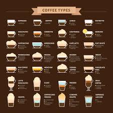 13 Most Common Espresso Drinks In The World Ag Ferrari