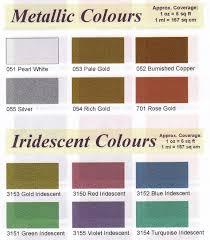 Jo Sonja Metallic Iridescent Chart Kv Woodcarving
