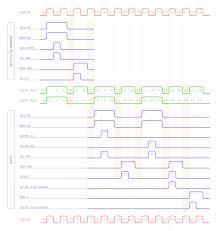 Opcode Chart Branching Opcode Timing Relay Computer