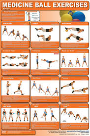 Free Exercise Ball Chart 29 Unmistakable Exercise Ball Chart Pdf