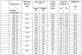 capacitor conversion chart astonishing 230v 3 phase motor wiring diagram 30 on single phase
