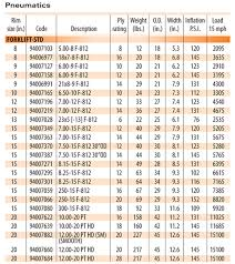 Tire Sizes Forklift Tire Sizes
