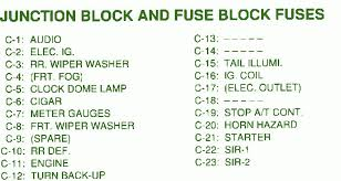 dodge avenger tail light wiring diagram images 1993 saturn sl1 fuse box diagram wiring engine diagram