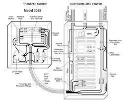 generator changeover switch wiring diagram lovely generac transfer generator changeover switch wiring diagram pdf Changeover Switch Wiring Diagram Generator #44