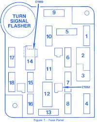 ford bronco 1989 fuse box block circuit breaker diagram carfusebox ford bronco 1989 fuse box block circuit breaker diagram