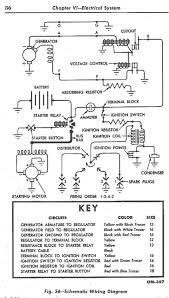 8n ford tractor wiring diagram 6 volts wiring diagram schematics 8n front mount wiring info original 6 volt