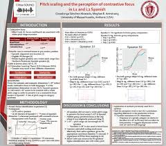 L1 And L2 Pitch Scaling And The Perception Of Contrastive Focus In L1 And L2