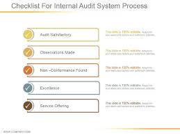 check list example checklist for internal audit system process good ppt example