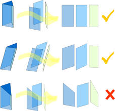 What Is Prism Prisms With Examples