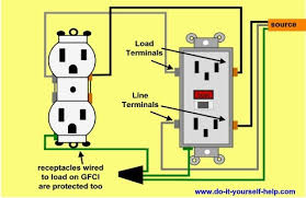 gfci receptacle wiring diagram gfci image wiring multiple gfci outlet wiring diagram wiring diagram on gfci receptacle wiring diagram