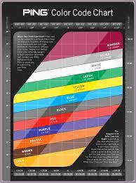 Ping Club Chart Old Ping Color Code Chart Bedowntowndaytona Com