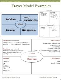 Frayer Model Directions Frayer Model Vocabulary Strategy Frayer Model Pdf Free