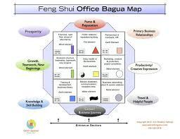 stunning feng shui workplace design. Fine Design Cool  And Stunning Feng Shui Workplace Design S
