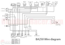 beautiful chinese 200 atv wiring diagrams component electrical and Chinese ATV Wiring Diagrams zongshen 110 atv wire diagram zongshen 250 atv parts wiring diagrams