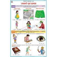 Upsarg And Pratyay Chart 50x75cm