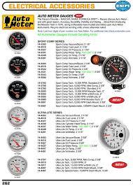 Autometer Gauge Light Autometer Sport Comp And Ultra Lite Series Gauges Monster