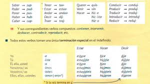Preterite Tense Irregular Verbs A2 Learn Spanish Online