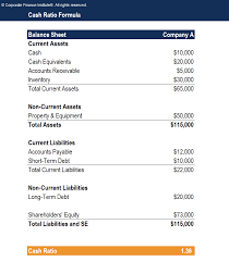 Ratios In Balance Sheet Cash Ratio Overview Example Free Template Download
