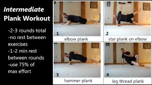 Plank Exercise Chart How Long Should I Hold The Plank Exercise For Physical