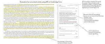 Making Qualitative Research More Transparent With Annotation For