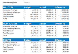 Best Budget Templates Best Budgeting Spreadsheet Capterra Budget Templates 7 Free