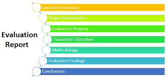write a report how to write a program evaluation report guide report format