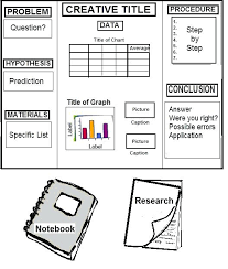 Science Fair Templates Science Fair Template Board Examples Poster Project Display Exam