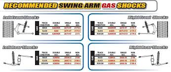 Afco Shock Chart Afco 6260s 62 Series Dirt Model Shock 6 Inch Comp Reb 3 6 3 6 Rf