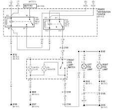 jeep xj fog light wiring found a neat fog light wiring diagram but factory fog light switch wiring help forums north 2 was the positive from the lights 3