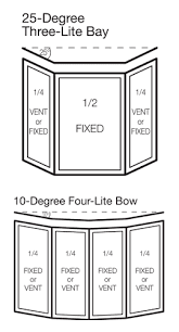Cost Of Bay And Bow Windows In San Antonio TX  Southwest ExteriorsBow Window Vs Bay Window Cost