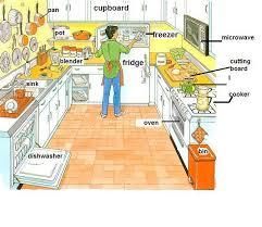 kitchen items vocabulary buscar con google kitchen vocabulary