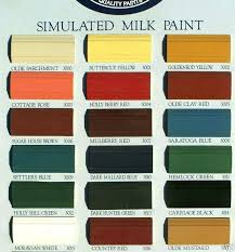 Olde Century Colors Gallon Simulated Milk Paints Nonasehat