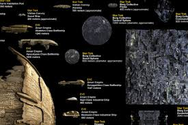 Starship Size Comparison Chart High Resolution Infographic The Spaceships From Every Sci Fi Series Ever