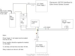 elite screens wiring diagram auto wiring diagram electrical screen wiring diagram data diagram schematic elite screens wiring diagram