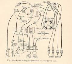 model a ford wiring diagram model image wiring diagram model t ford coil wiring diagram jodebal com on model a ford wiring diagram