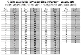 Chemistry Conversion Chart 2018 Unofficial Answers To The January 2017 Chemistry Regents