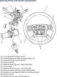 saturn electric steering wiring diagram wiring diagram libraries saturn electric steering wiring diagram