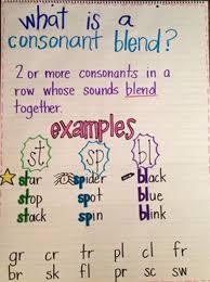 Consonant Blends Anchor Chart Consonant Blends 1st Grade