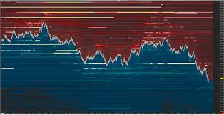 Sierra Chart Order Flow Gallery Order Flow Solutions