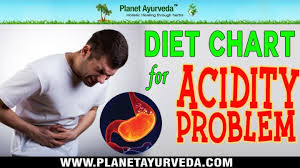 Vikram Diet Chart Ppt Diet Chart For Acidity Problem Foods To Avoid