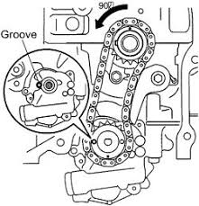 schematics and diagrams how to remove timing chain on toyota click image to see an enlarged view