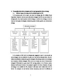 Jollibee Food Corporation Organizational Chart Jollibee Foods Coporation Case Study There Are Some