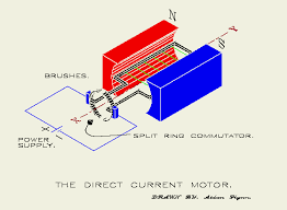 Image Stepper Motor Electric Motor Gif Images Gizmodo Australia Electric Motor Electric Motor Gif
