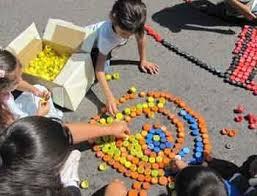 Los juegos para niños de preescolar de memoria, ejercitan la capacidad de los niños de recordar cosas y de esta forma aprenden de una forma divertida y eficaz, pues lo enseñado se retiene por más tiempo. La Cosoteca En El Nivel Inicial Iniciales Juegos Para Ninos Proyectos
