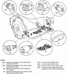 chevy silverado trailer wiring problems chevy 1997 chevy truck trailer wiring diagram solidfonts on chevy silverado trailer wiring problems